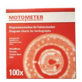 Discos Motometer 517.601.8001 (180-24 EC 4B)